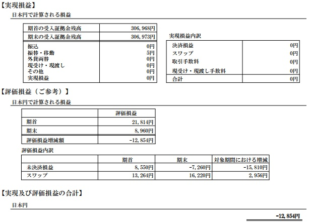 2017年10月の期間損益報告書