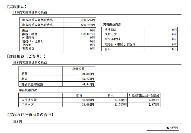 2018年7月のFXの期間損益報告書