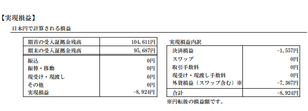 FXのデイトレード・スキャルピングの損益結果(2018年8月第5週)