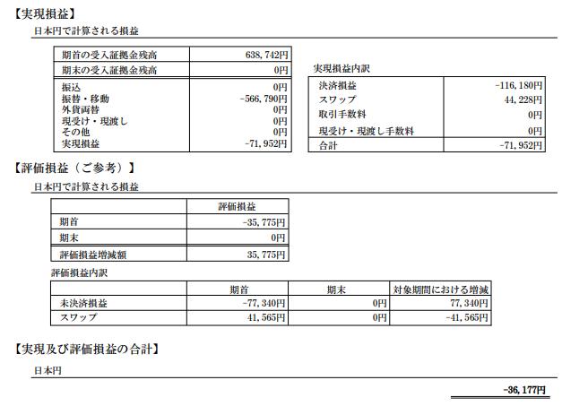 2018年8月のFXの期間損益報告書