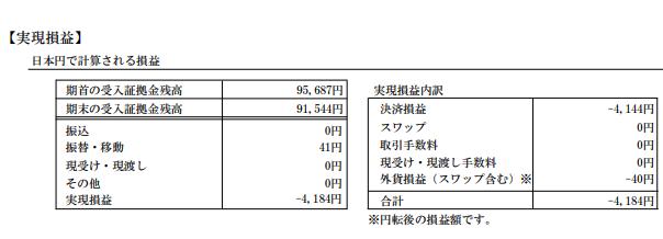 FXのスキャルピングの損益(2018年9月第2週)