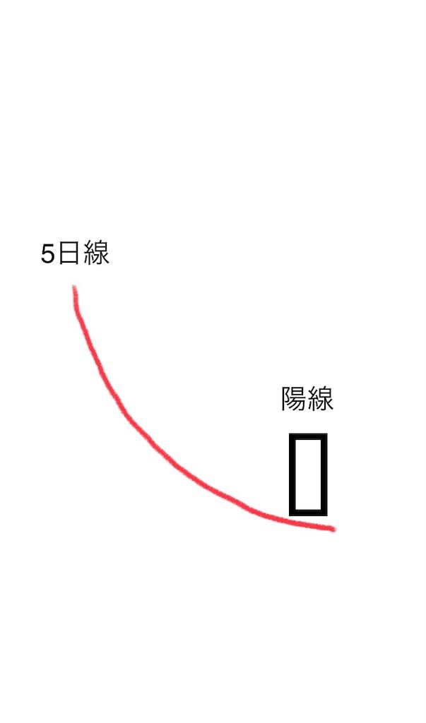 f:id:kabuhonda:20190710052519j:image