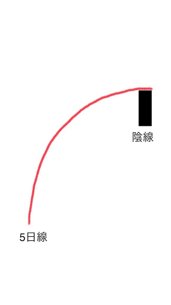 f:id:kabuhonda:20190710052522j:image