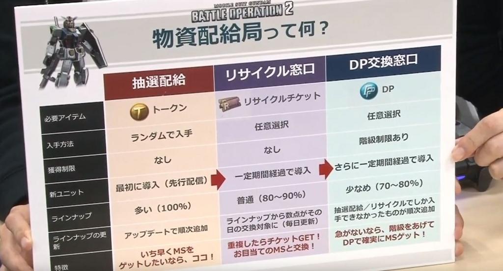 f:id:kabukabu123:20180720000059j:plain