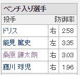 f:id:kabukabu123:20180820102205j:plain