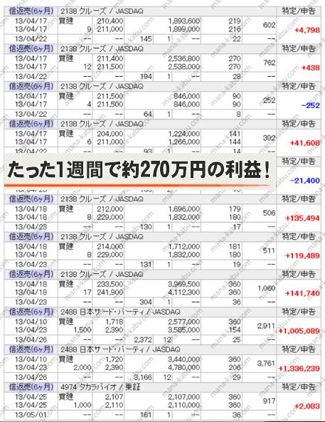 f:id:kabukaidoki01:20161228144410p:plain