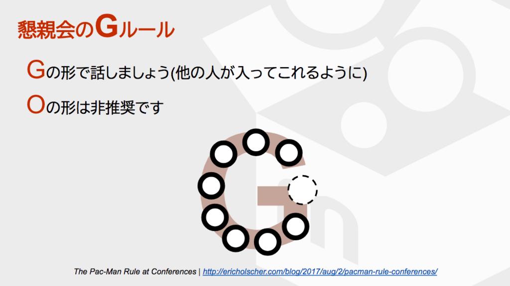 f:id:kabukawa:20190109083933p:plain:w500