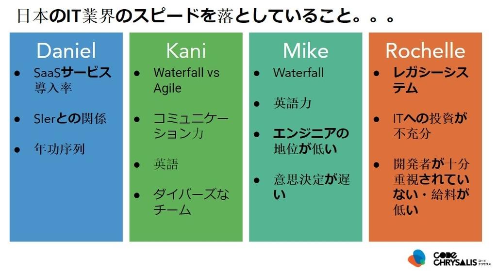 f:id:kabukawa:20190125140532j:plain