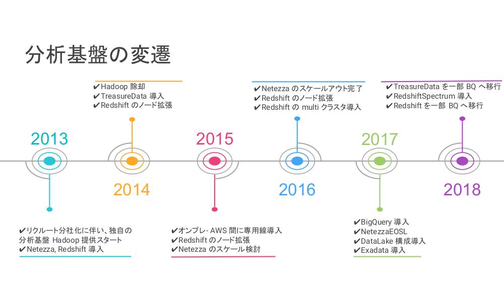 f:id:kabukawa:20190203090559p:plain:w600