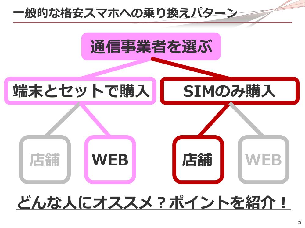 f:id:kabukawa:20190203162609p:plain:w400
