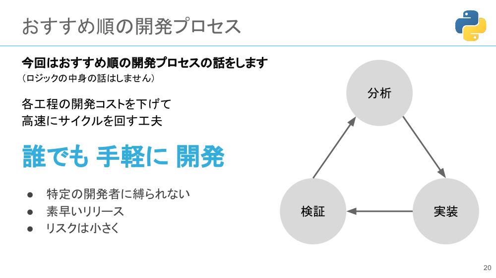 f:id:kabukawa:20190217151811p:plain:w500