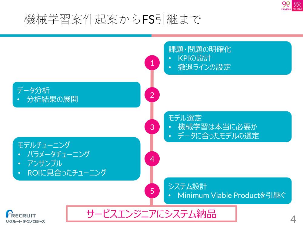 f:id:kabukawa:20190217152101p:plain:w500