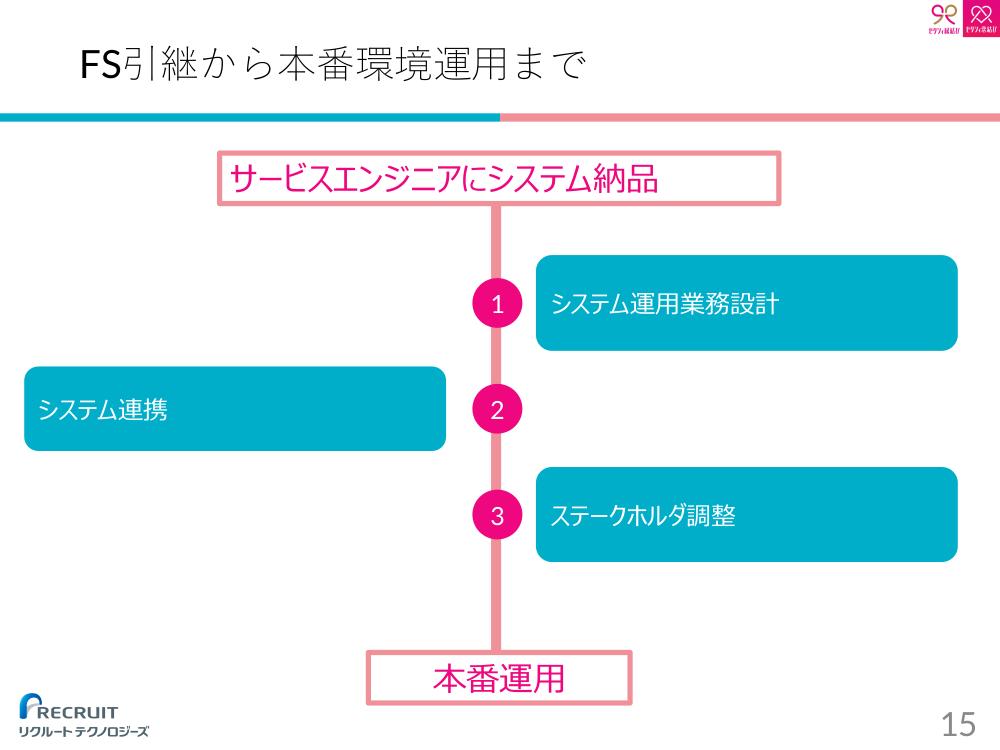 f:id:kabukawa:20190217152130p:plain:w500