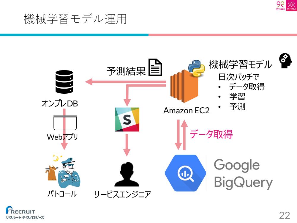 f:id:kabukawa:20190217152147p:plain:w500