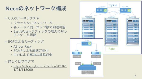 f:id:kabukawa:20190220122822p:plain:w500