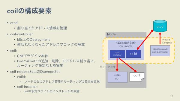 f:id:kabukawa:20190220123429p:plain:w500