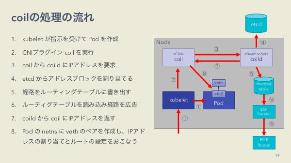 f:id:kabukawa:20190220123449p:plain:w500