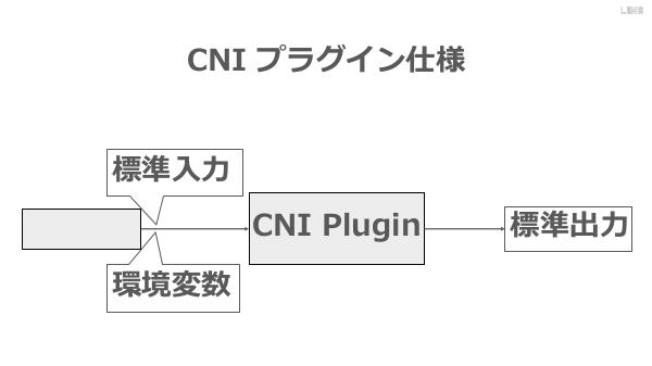 f:id:kabukawa:20190222235703p:plain:w500