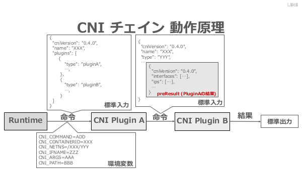 f:id:kabukawa:20190222235717p:plain:w500