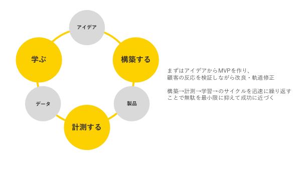 f:id:kabukawa:20190223001308p:plain:w500