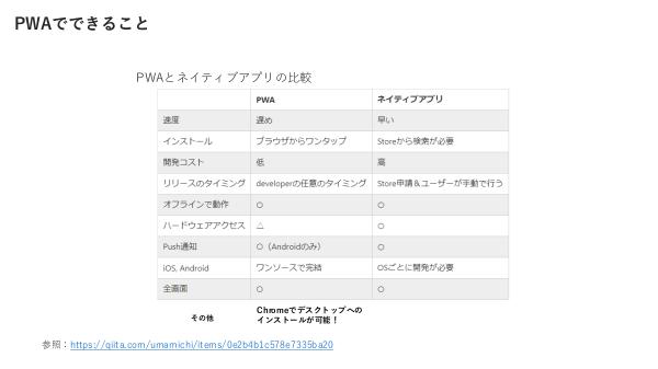 f:id:kabukawa:20190223001501p:plain:w500
