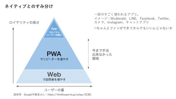 f:id:kabukawa:20190223001526p:plain