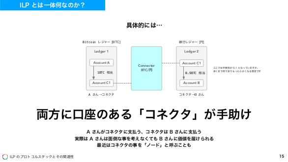f:id:kabukawa:20190223123504p:plain:w500