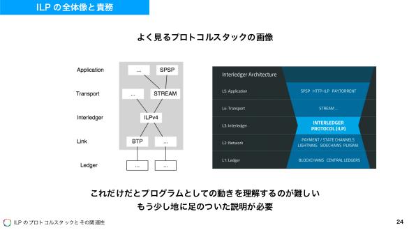 f:id:kabukawa:20190223124654p:plain:w500