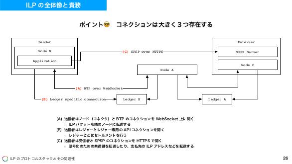 f:id:kabukawa:20190223124845p:plain:w500