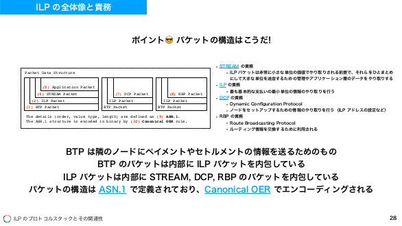 f:id:kabukawa:20190223124934p:plain:w500