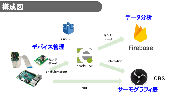 f:id:kabukawa:20190301110954p:plain:w500