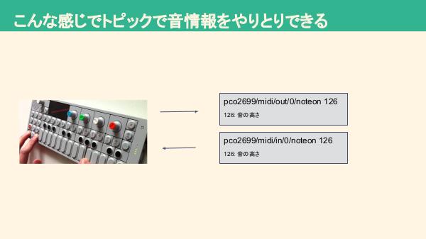 f:id:kabukawa:20190301115116p:plain:w500