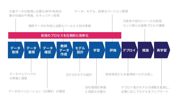 f:id:kabukawa:20190307013032p:plain