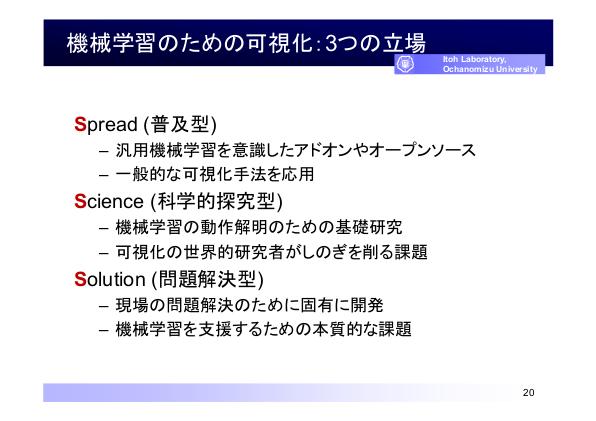 f:id:kabukawa:20190307014825p:plain