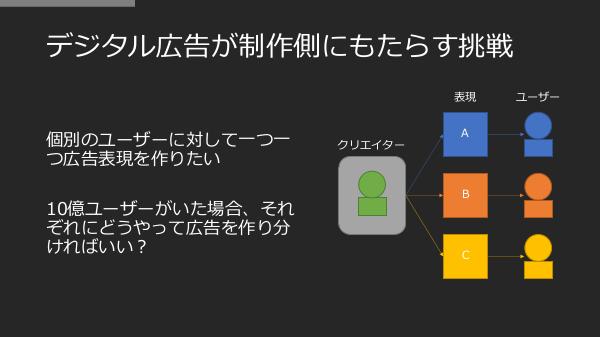 f:id:kabukawa:20190307015913p:plain