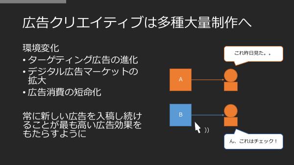 f:id:kabukawa:20190307015923p:plain