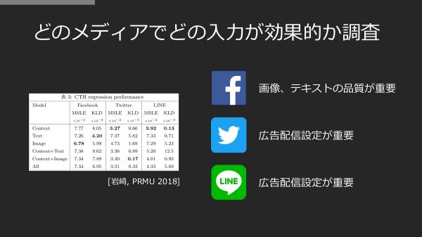 f:id:kabukawa:20190307020201p:plain:w300
