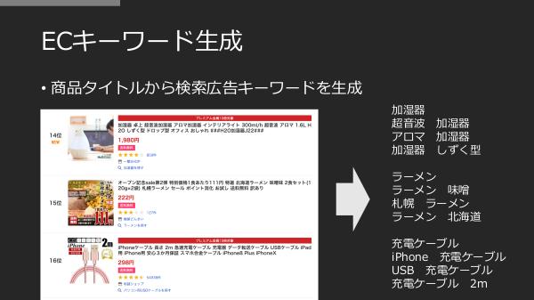 f:id:kabukawa:20190307020613p:plain:w300