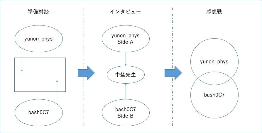 f:id:kabukawa:20190310185132j:plain