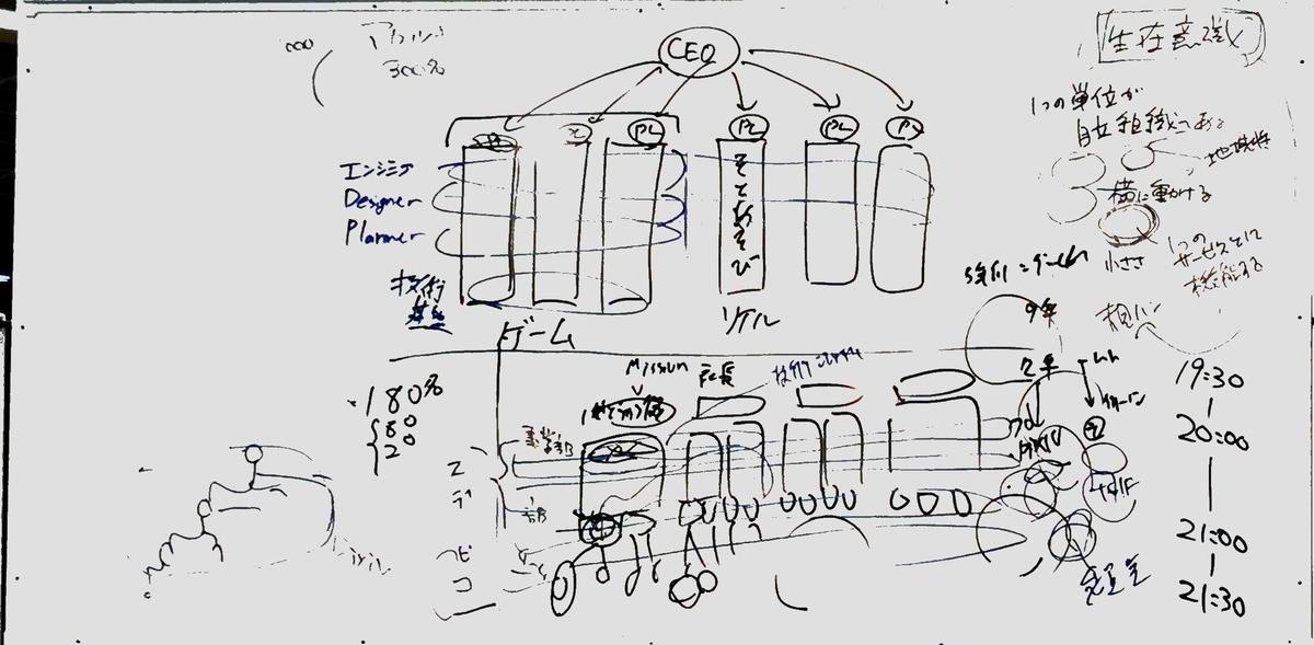 f:id:kabukawa:20190313210712j:plain:w600