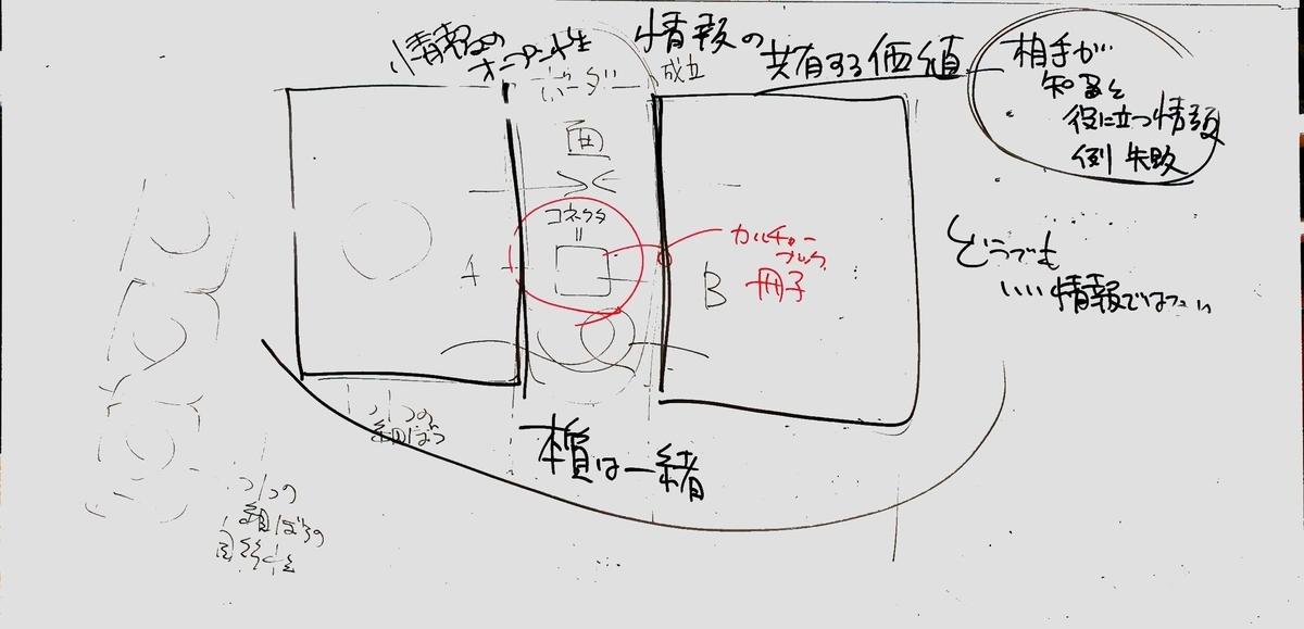f:id:kabukawa:20190313210821j:plain