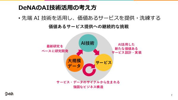 f:id:kabukawa:20190314221920p:plain