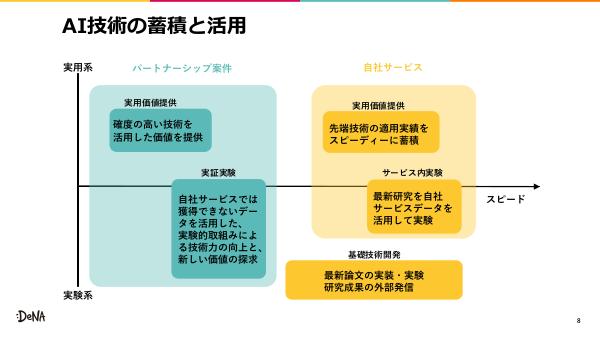 f:id:kabukawa:20190314222050p:plain