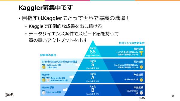 f:id:kabukawa:20190314222208p:plain