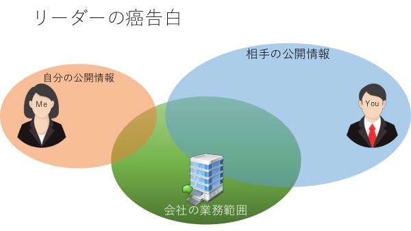 f:id:kabukawa:20190319093059p:plain:w500