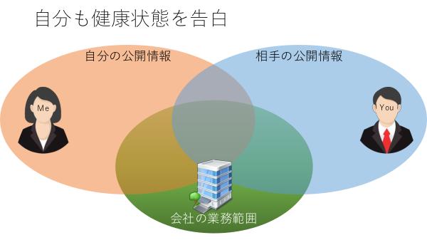f:id:kabukawa:20190319093109p:plain:w500
