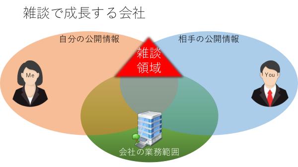 f:id:kabukawa:20190319093600p:plain:w500