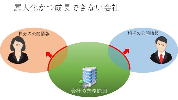 f:id:kabukawa:20190319093659p:plain:w500