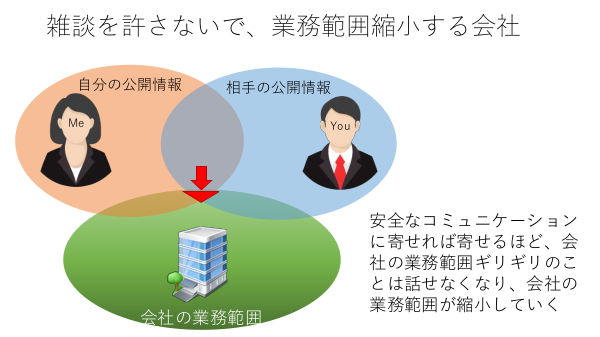 f:id:kabukawa:20190319093718p:plain:w500