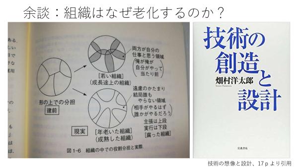 f:id:kabukawa:20190319093826p:plain:w500